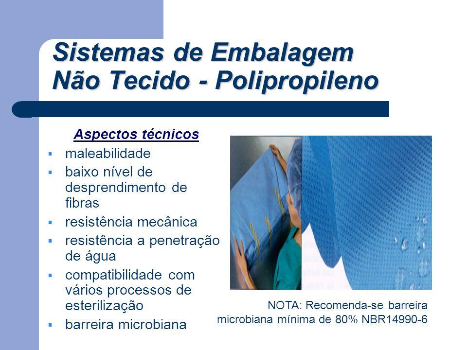 Sistemas de Embalagem Não Tecido - Polipropileno