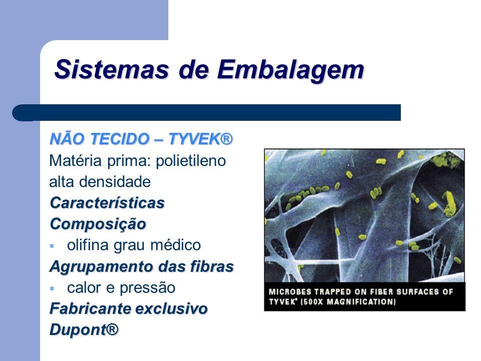Sistemas de Embalagem NÃO TECIDO – TYVEK® Matéria prima: polietileno