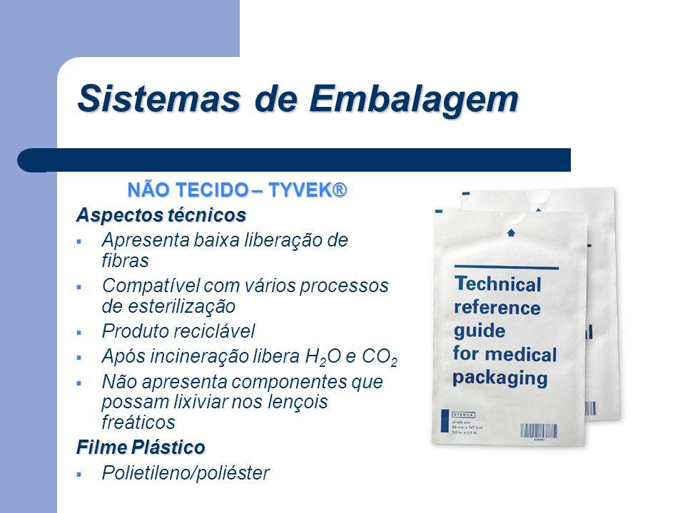 Sistemas de Embalagem NÃO TECIDO – TYVEK® Aspectos técnicos