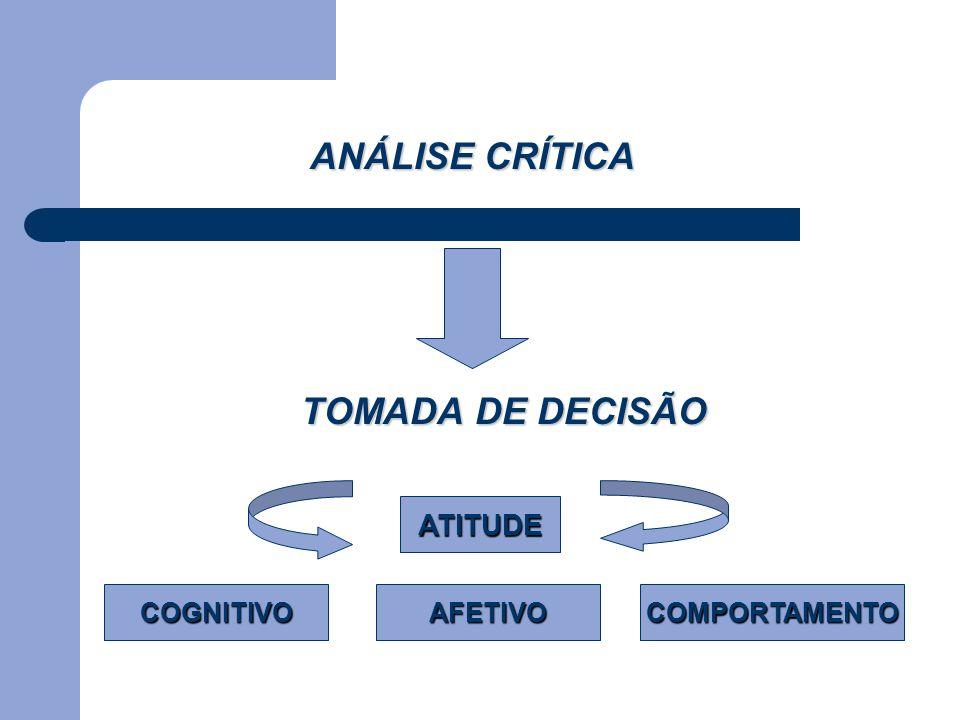 ANÁLISE CRÍTICA TOMADA DE DECISÃO