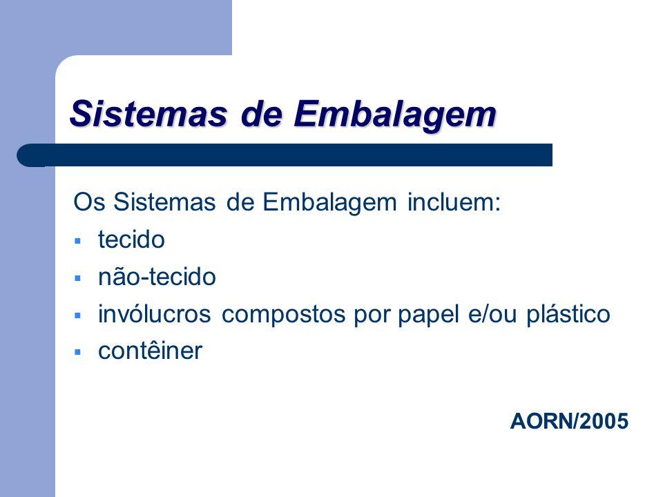 Sistemas de Embalagem Os Sistemas de Embalagem incluem: tecido