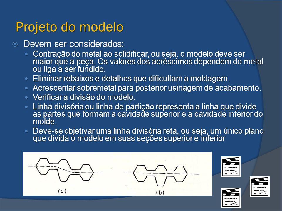 Projeto do modelo Devem ser considerados: