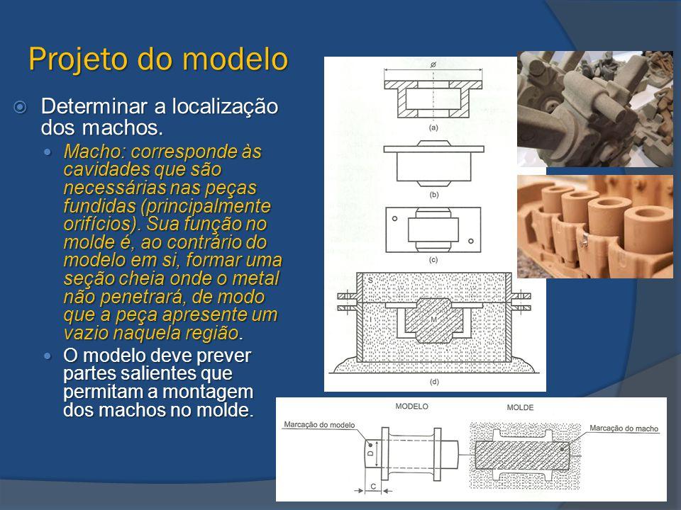 Projeto do modelo Determinar a localização dos machos.