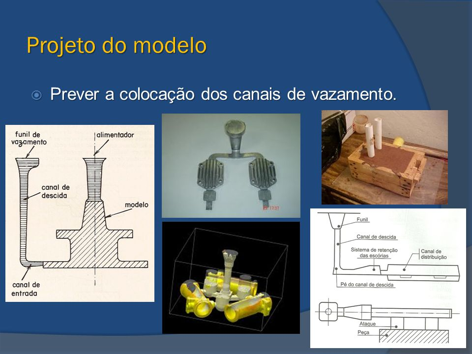Projeto do modelo Prever a colocação dos canais de vazamento.