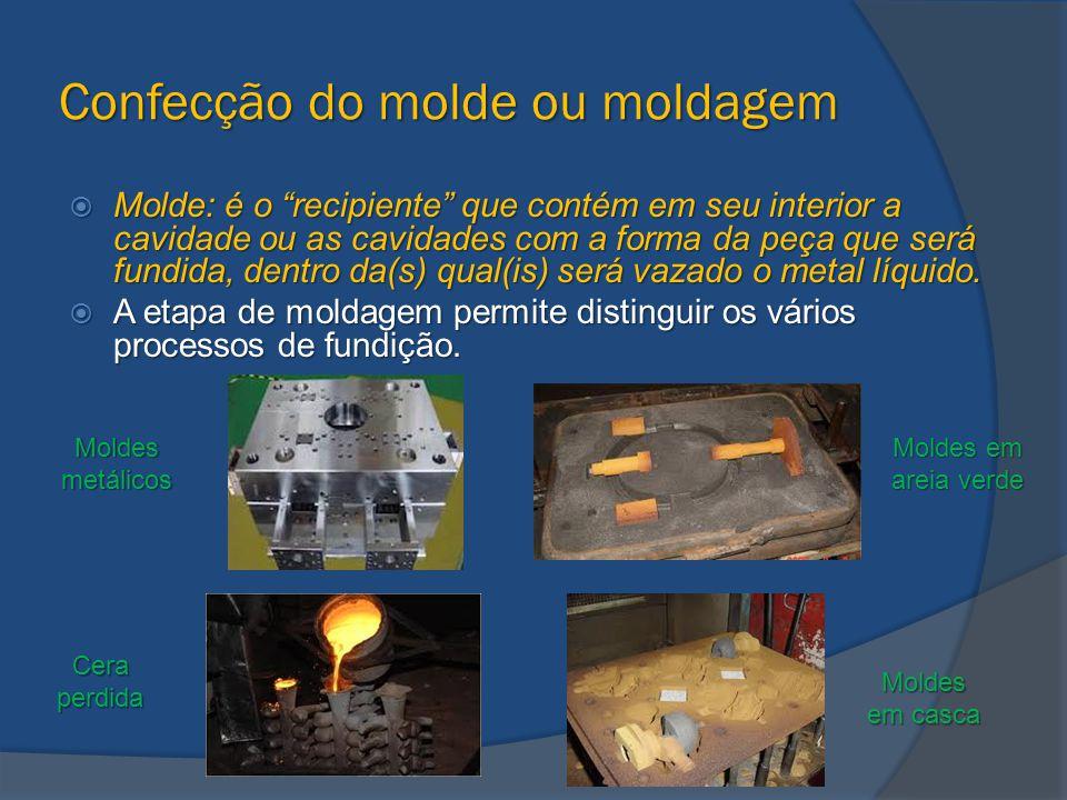 Confecção do molde ou moldagem