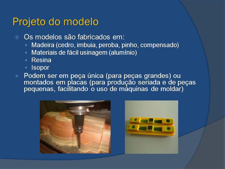 Projeto do modelo Os modelos são fabricados em: