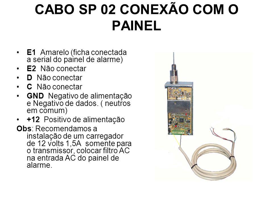 CABO SP02 CONEXÃO COM O PAINEL. CABO SP 02 CONEXÃO COM O PAINEL