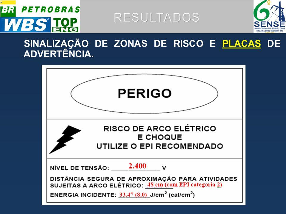 RESULTADOS SINALIZAÇÃO DE ZONAS DE RISCO E PLACAS DE ADVERTÊNCIA. 10