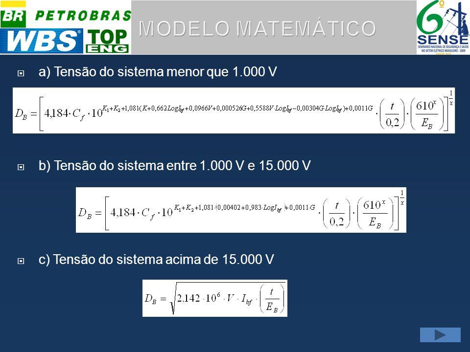 MODELO MATEMÁTICO a) Tensão do sistema menor que 1.000 V