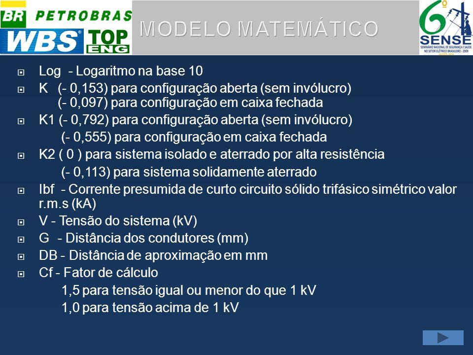 MODELO MATEMÁTICO Log - Logaritmo na base 10