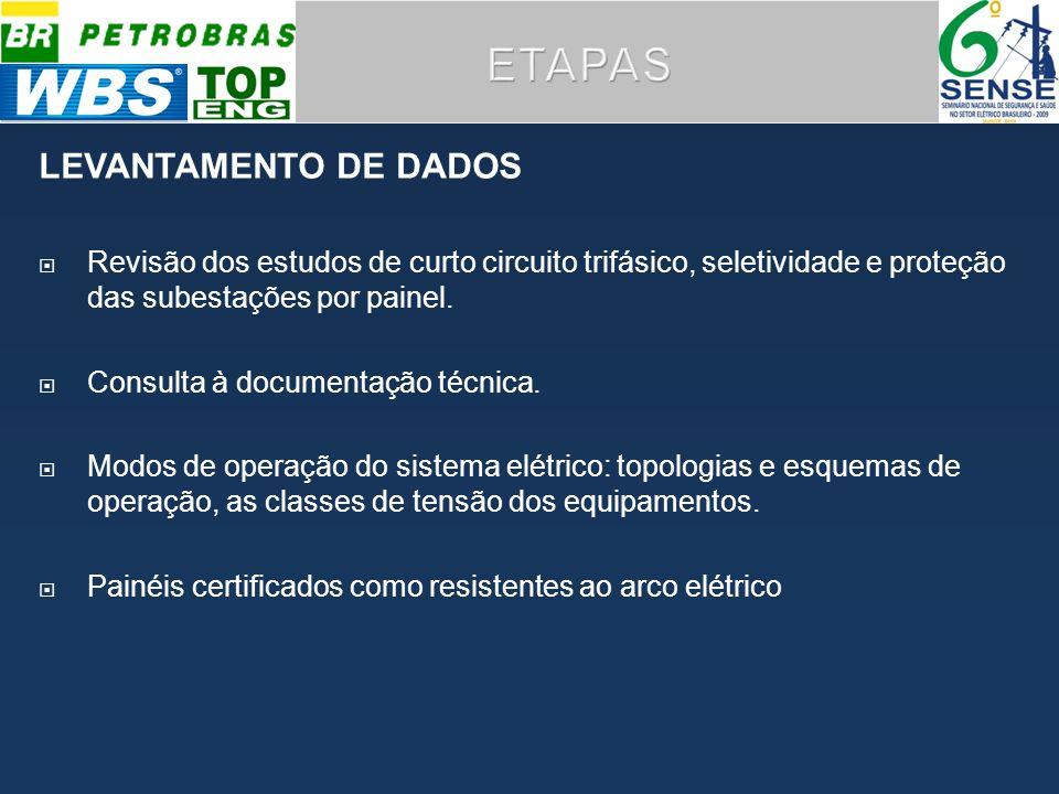 ETAPAS LEVANTAMENTO DE DADOS