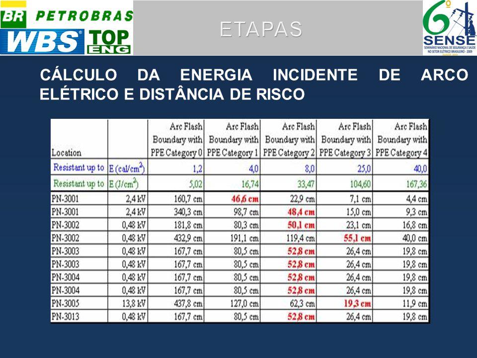 ETAPAS CÁLCULO DA ENERGIA INCIDENTE DE ARCO ELÉTRICO E DISTÂNCIA DE RISCO 8