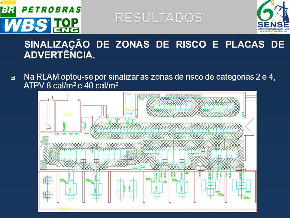 RESULTADOS SINALIZAÇÃO DE ZONAS DE RISCO E PLACAS DE ADVERTÊNCIA.