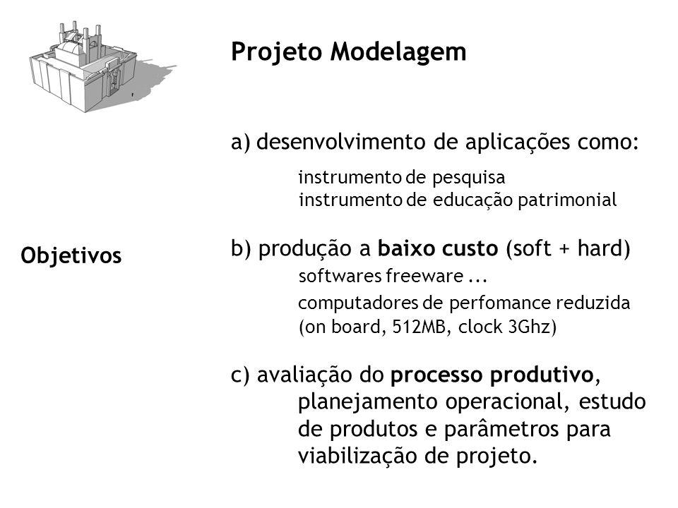 Projeto Modelagem a) desenvolvimento de aplicações como: