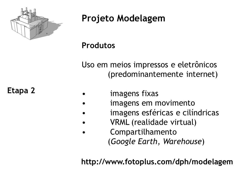 Projeto Modelagem Produtos