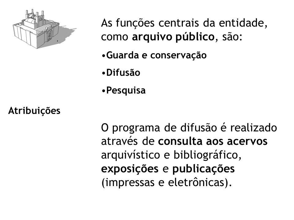 As funções centrais da entidade, como arquivo público, são:
