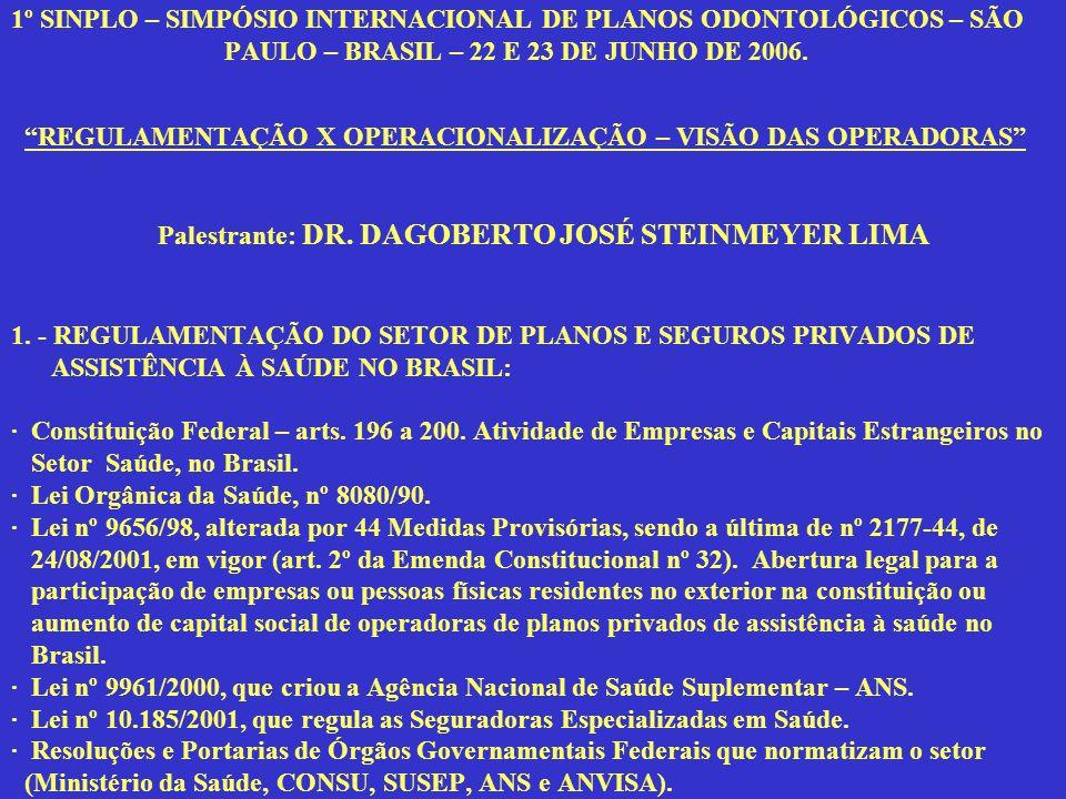 1º SINPLO – SIMPÓSIO INTERNACIONAL DE PLANOS ODONTOLÓGICOS – SÃO