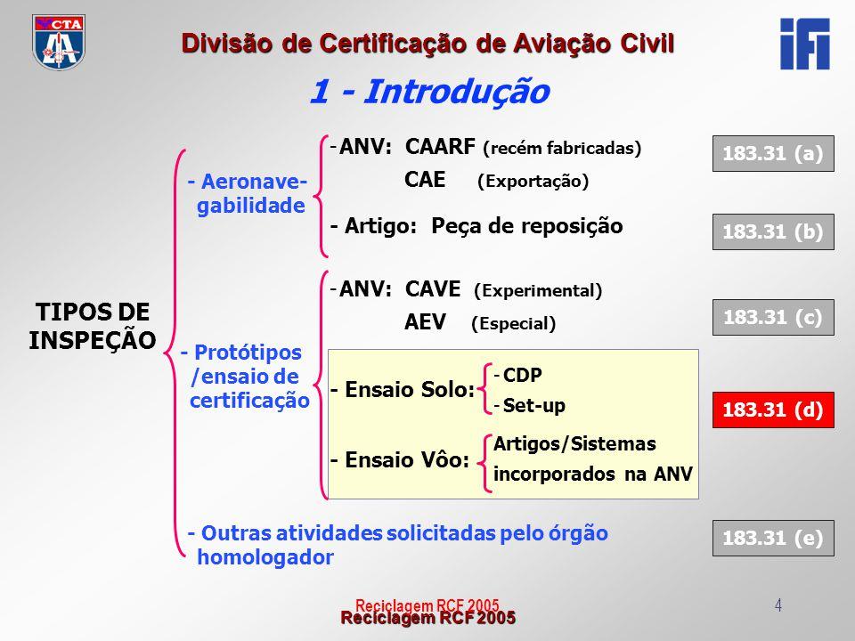1 - Introdução TIPOS DE INSPEÇÃO ANV: CAARF (recém fabricadas)