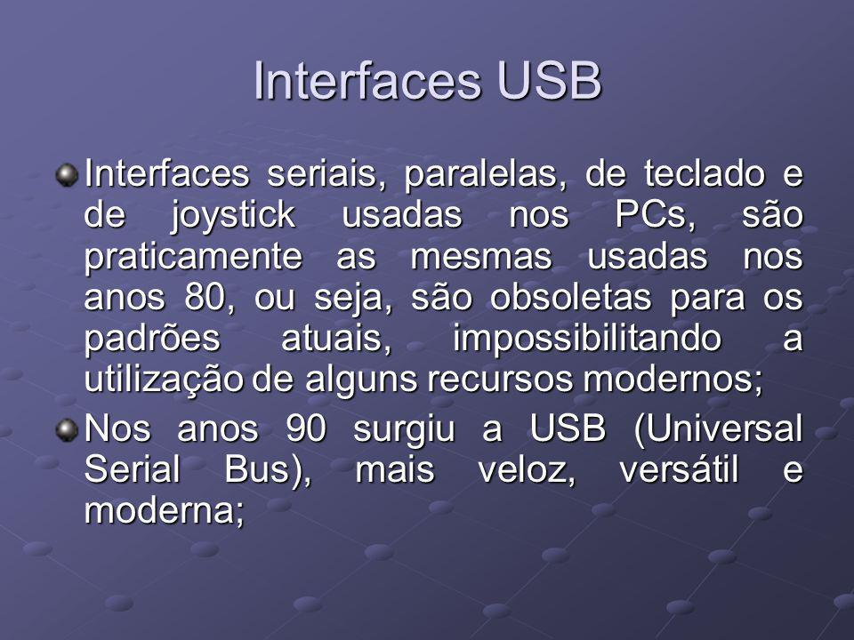 Interfaces USB