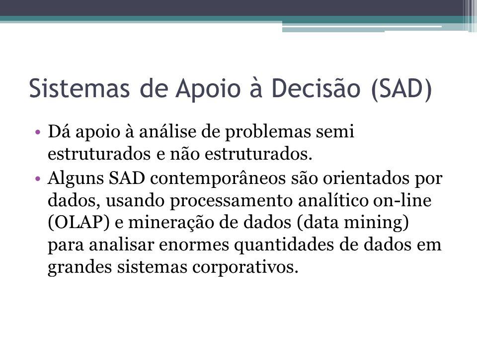 Sistemas de Apoio à Decisão (SAD)