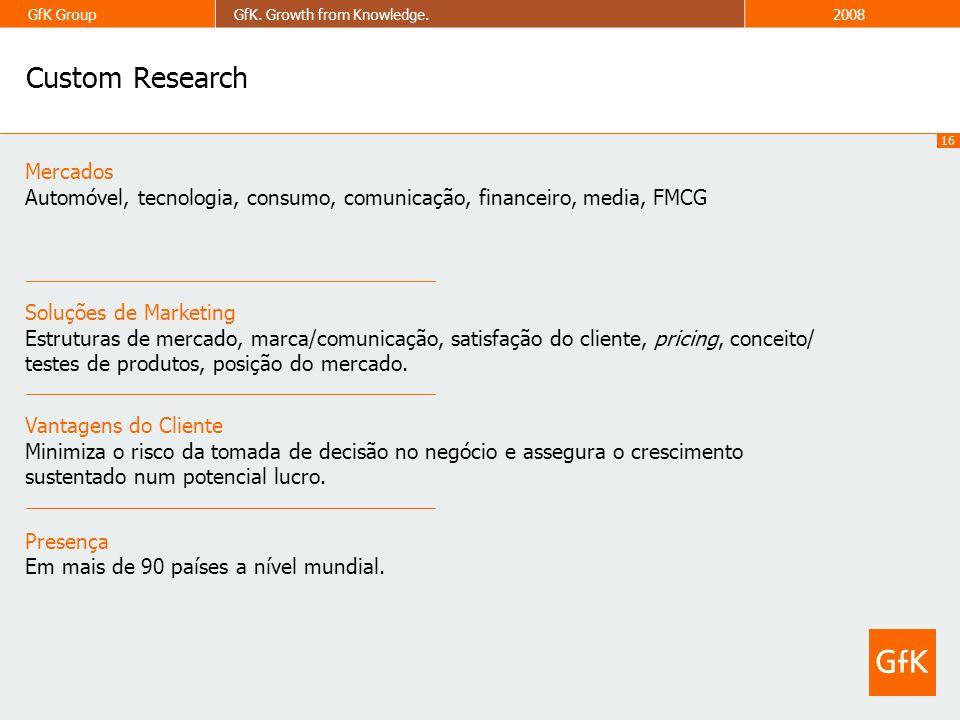 Custom Research Mercados Automóvel, tecnologia, consumo, comunicação, financeiro, media, FMCG.
