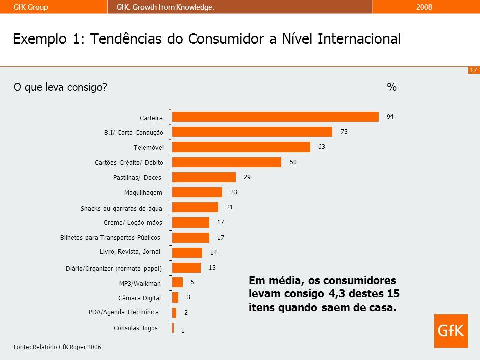 Exemplo 1: Tendências do Consumidor a Nível Internacional