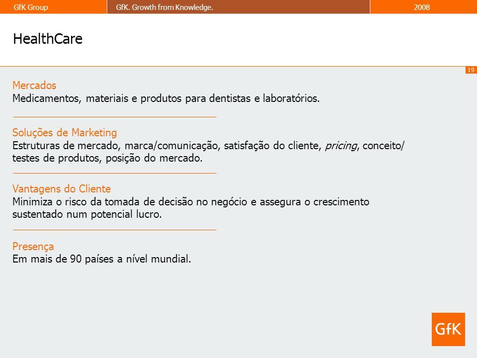 HealthCare Mercados Medicamentos, materiais e produtos para dentistas e laboratórios.