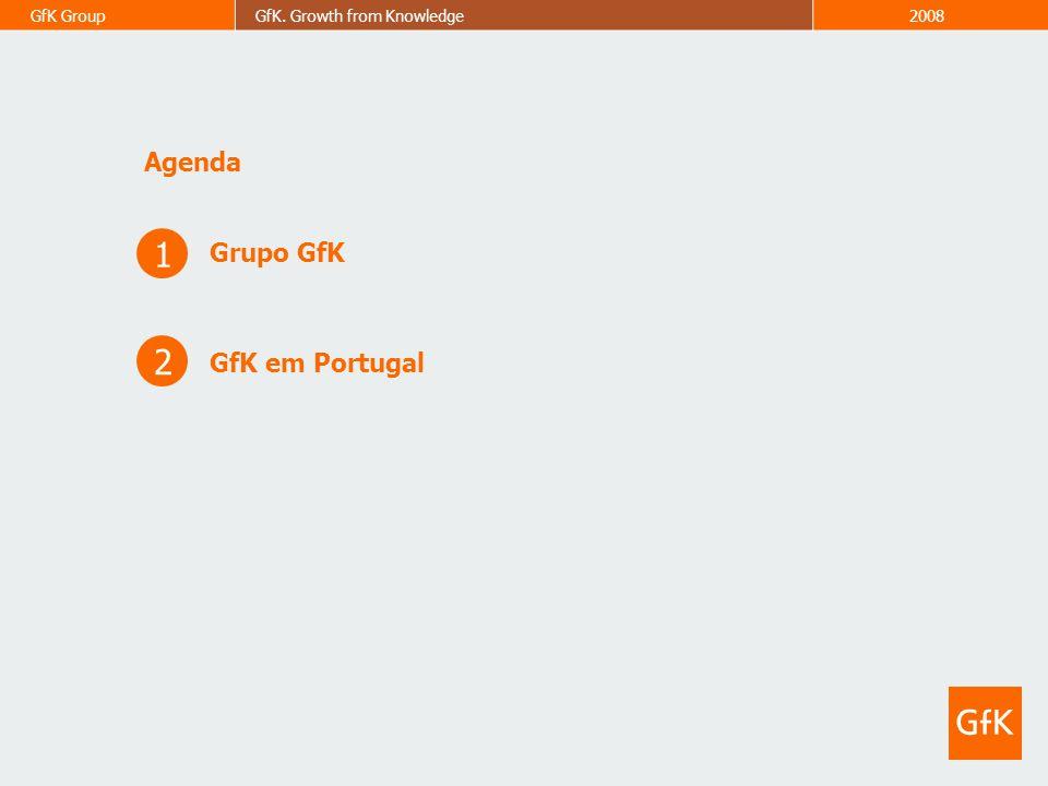 1 2 Agenda Grupo GfK GfK em Portugal