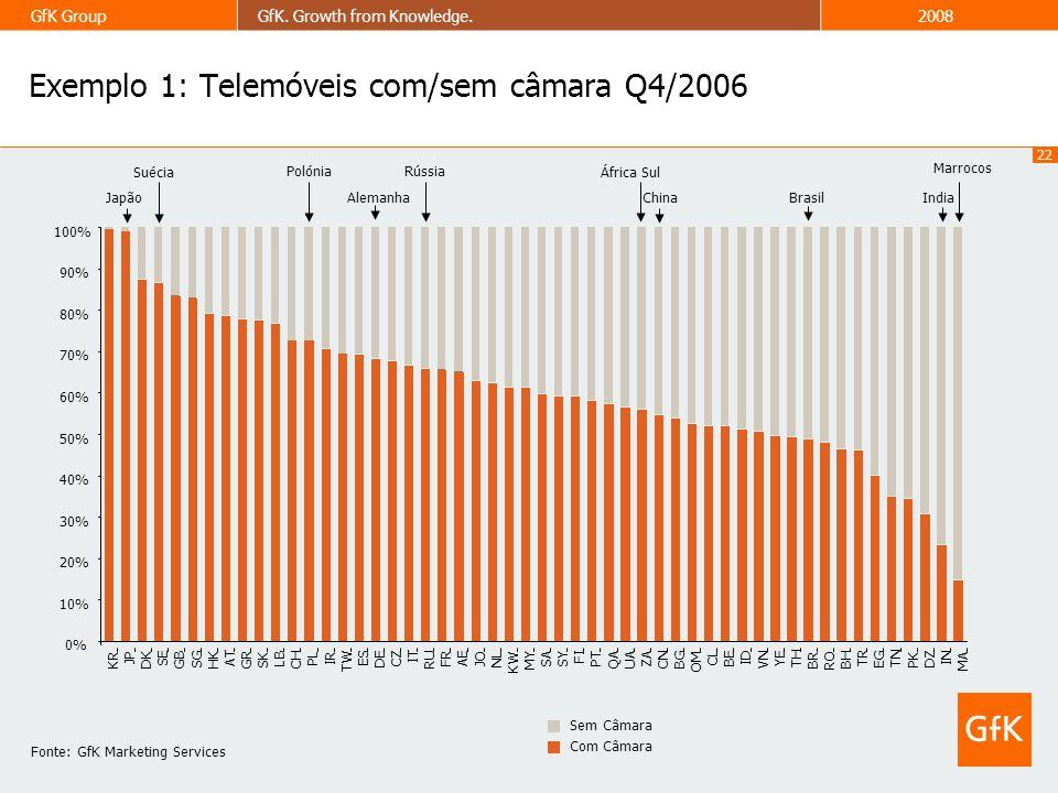 Exemplo 1: Telemóveis com/sem câmara Q4/2006