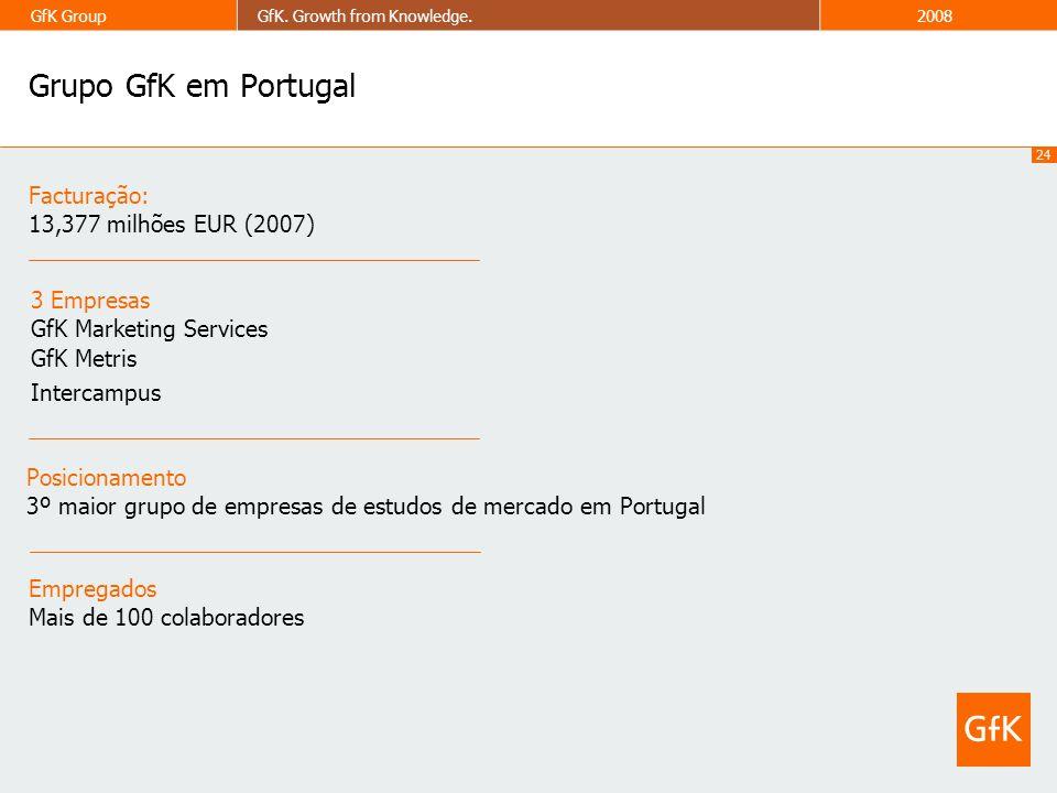 Grupo GfK em Portugal Facturação: 13,377 milhões EUR (2007)