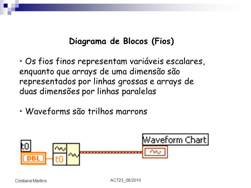 Diagrama de Blocos (Fios)