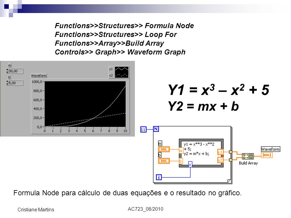 Functions>>Structures>> Formula Node
