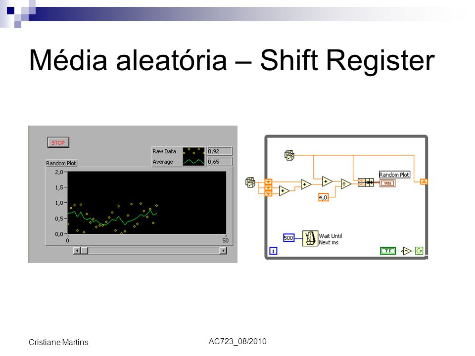 Média aleatória – Shift Register