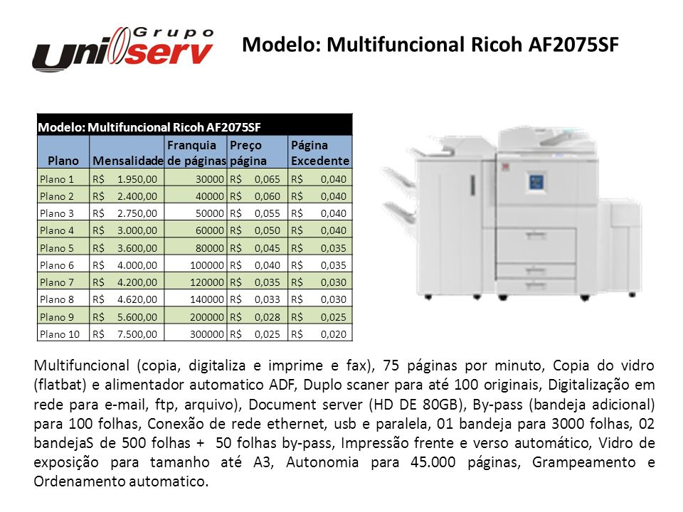 Modelo: Multifuncional Ricoh AF2075SF