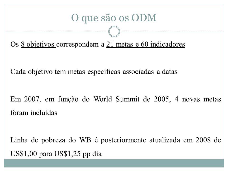 O que são os ODM Os 8 objetivos correspondem a 21 metas e 60 indicadores. Cada objetivo tem metas específicas associadas a datas.