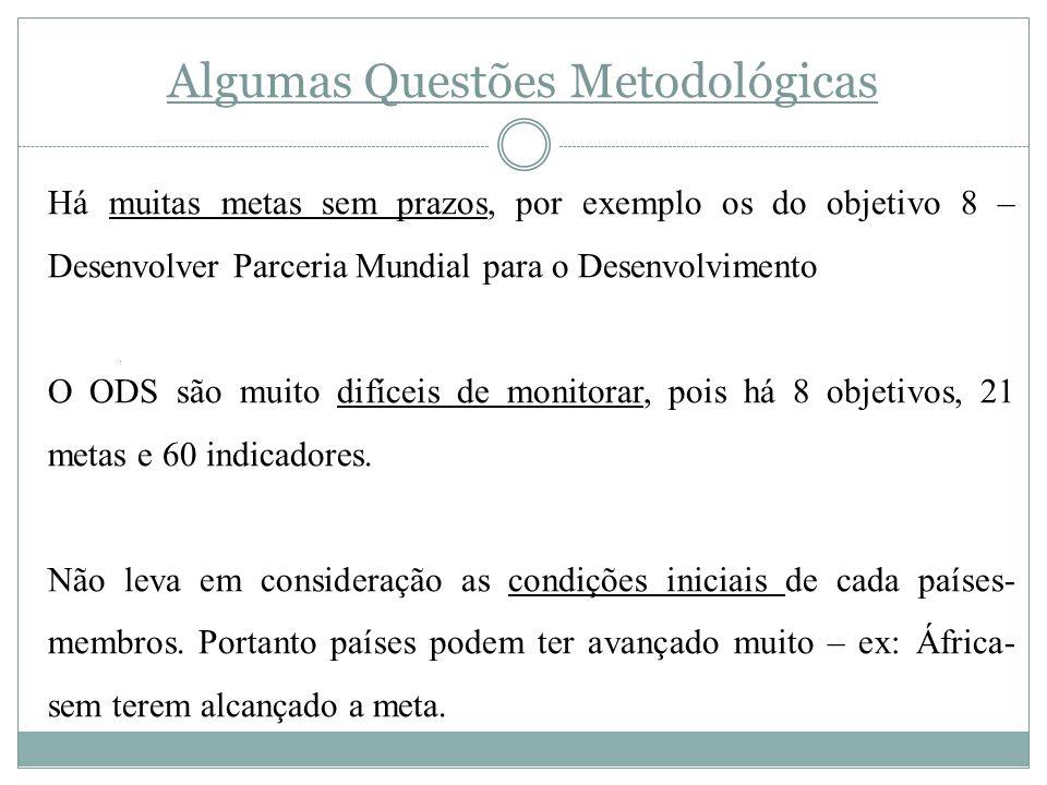 Algumas Questões Metodológicas