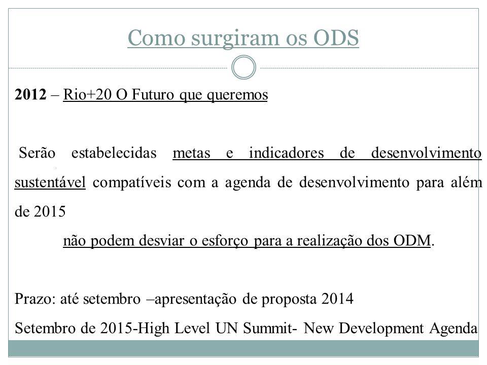 Como surgiram os ODS 2012 – Rio+20 O Futuro que queremos