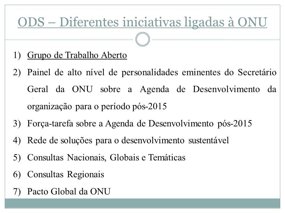 ODS – Diferentes iniciativas ligadas à ONU