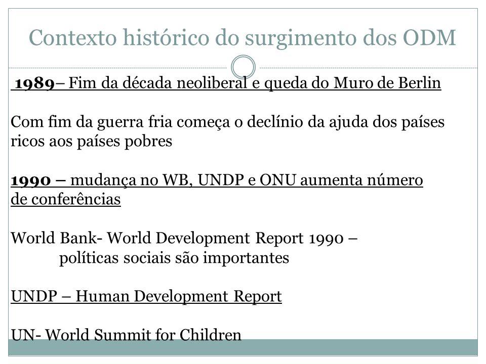 Contexto histórico do surgimento dos ODM