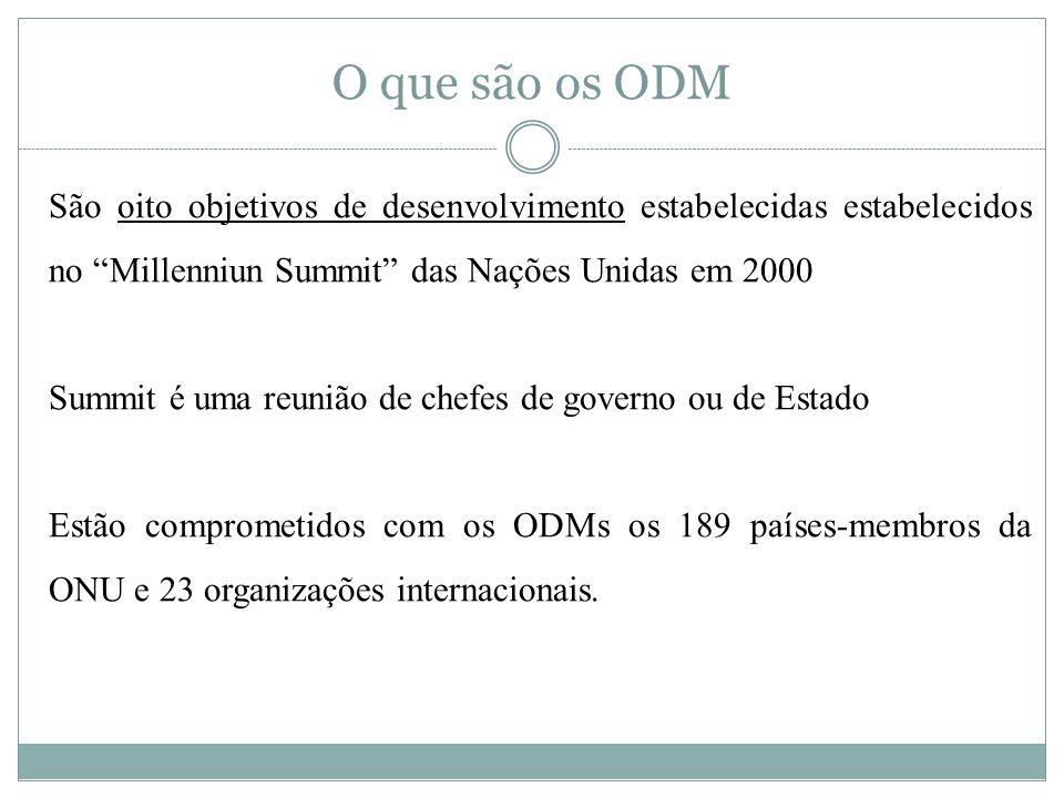 O que são os ODM São oito objetivos de desenvolvimento estabelecidas estabelecidos no Millenniun Summit das Nações Unidas em 2000.