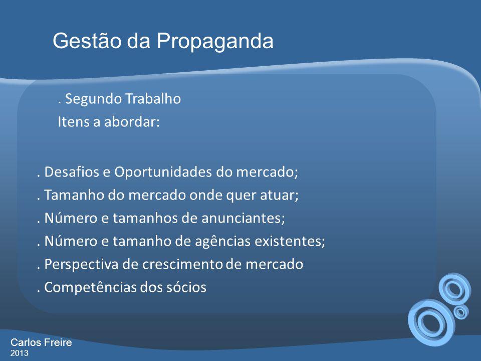 Gestão da Propaganda Itens a abordar:
