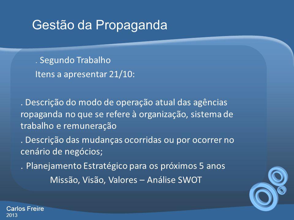 Gestão da Propaganda Itens a apresentar 21/10: