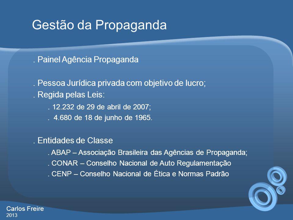 Gestão da Propaganda . Painel Agência Propaganda