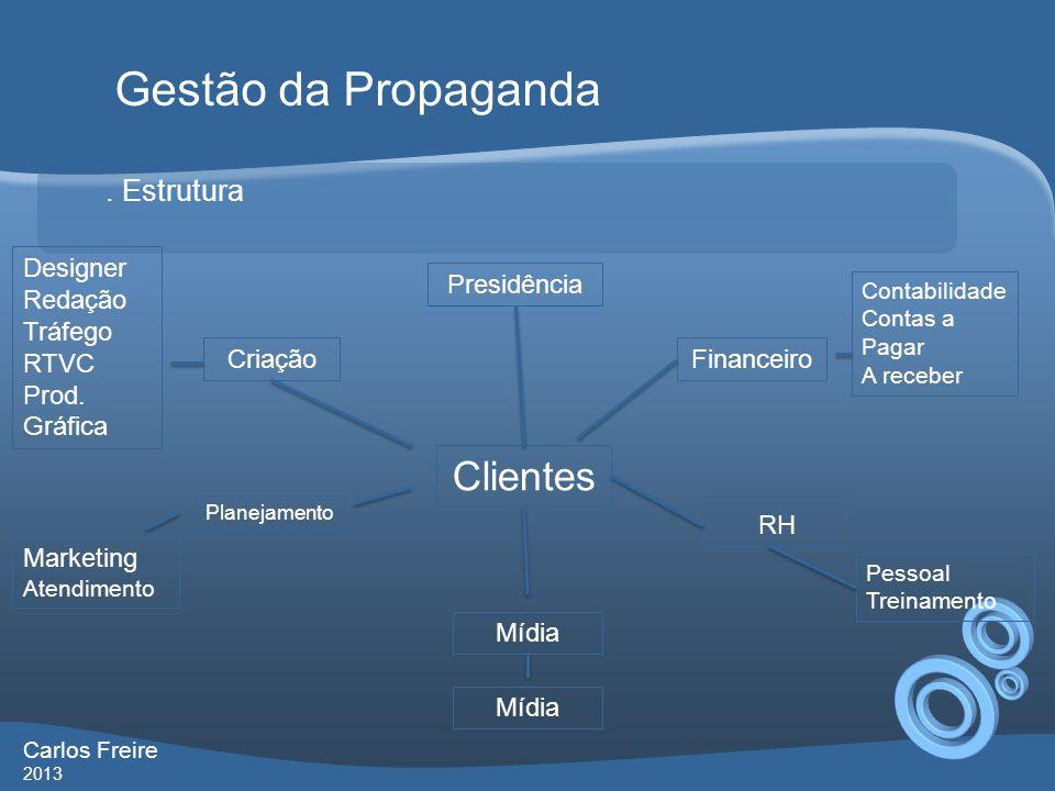 Gestão da Propaganda Clientes . Estrutura Designer Redação Tráfego