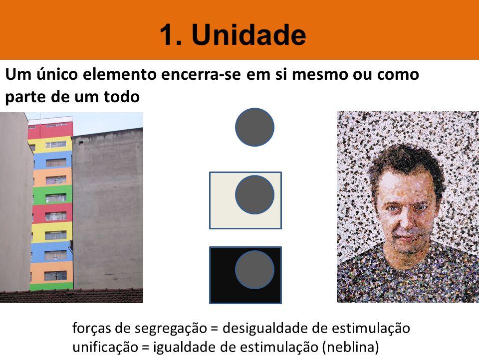 1. Unidade Um único elemento encerra-se em si mesmo ou como parte de um todo. forças de segregação = desigualdade de estimulação.