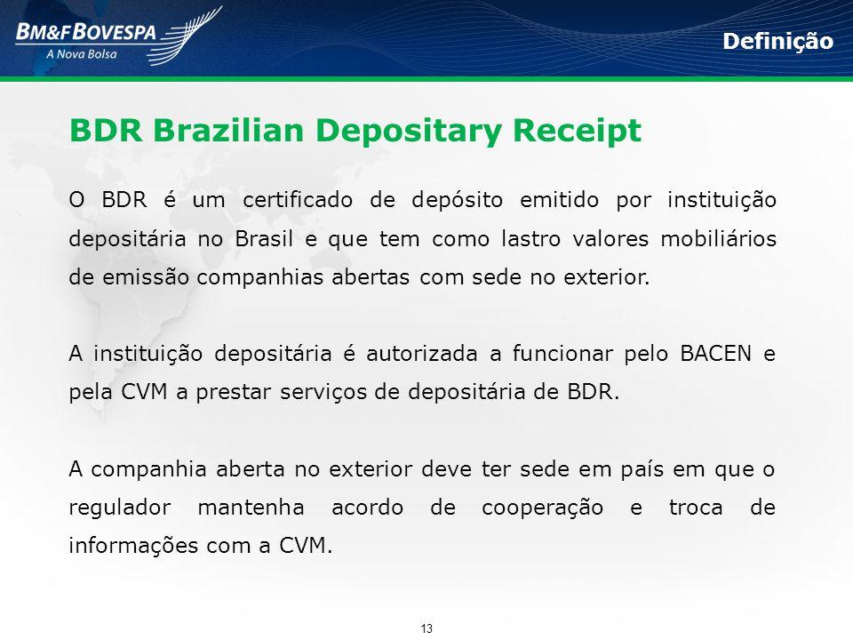BDR Brazilian Depositary Receipt