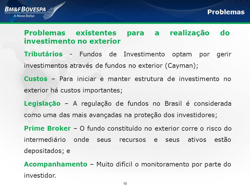 Problemas existentes para a realização do investimento no exterior
