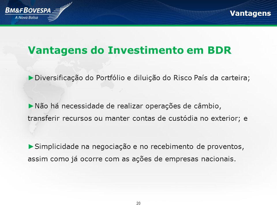 Vantagens do Investimento em BDR