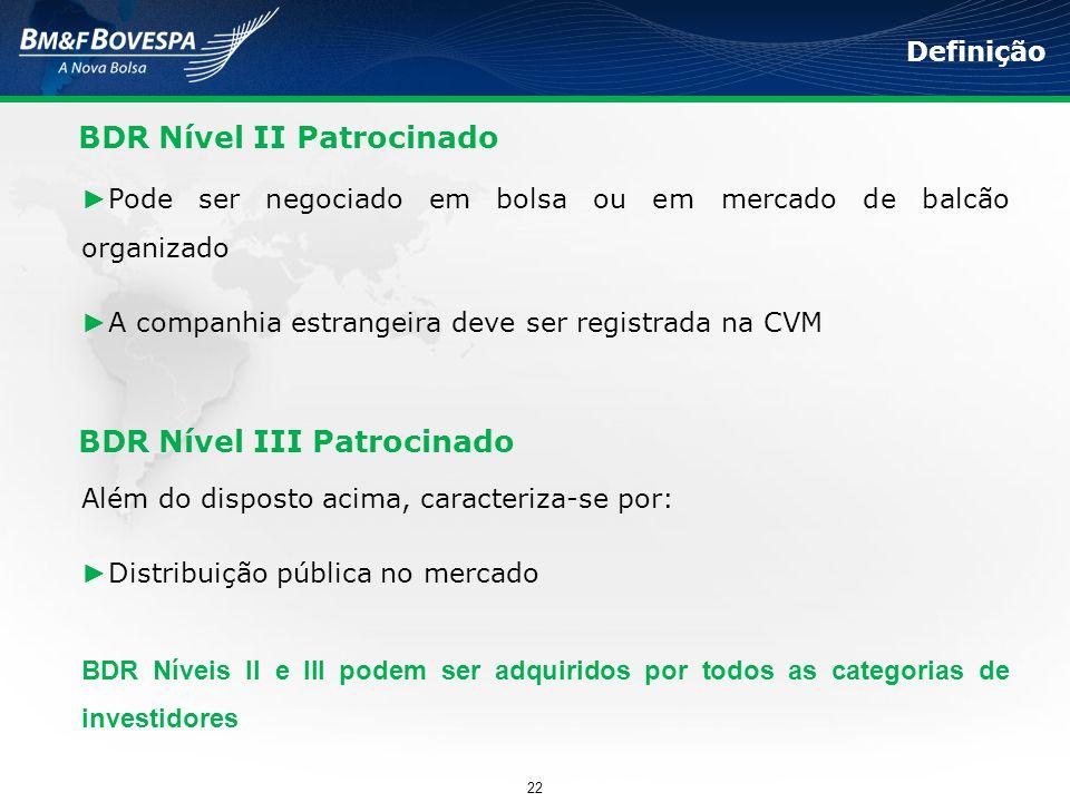 BDR Nível II Patrocinado