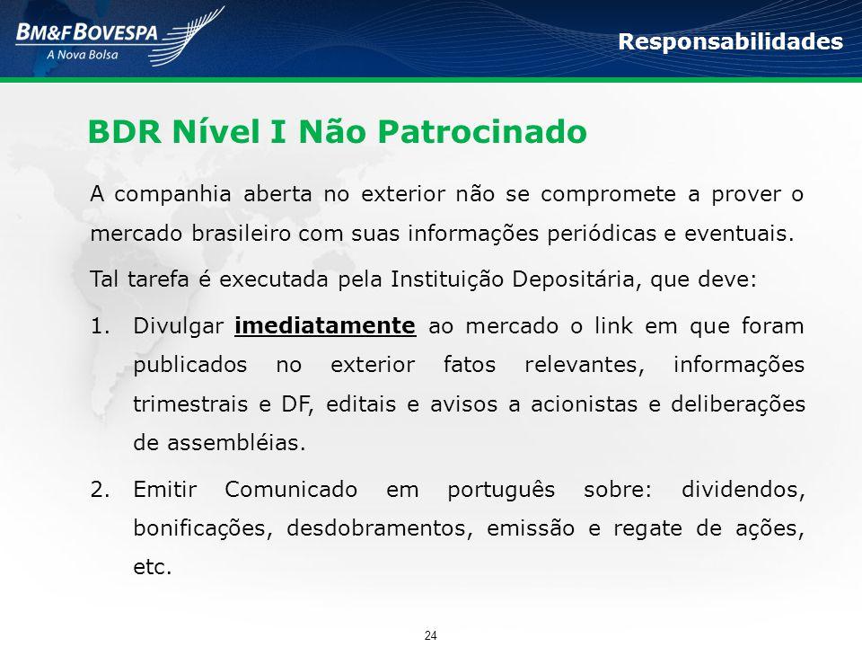 BDR Nível I Não Patrocinado
